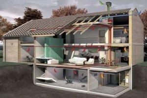 Установки Maico WS, WR, WRG для вентиляции дома